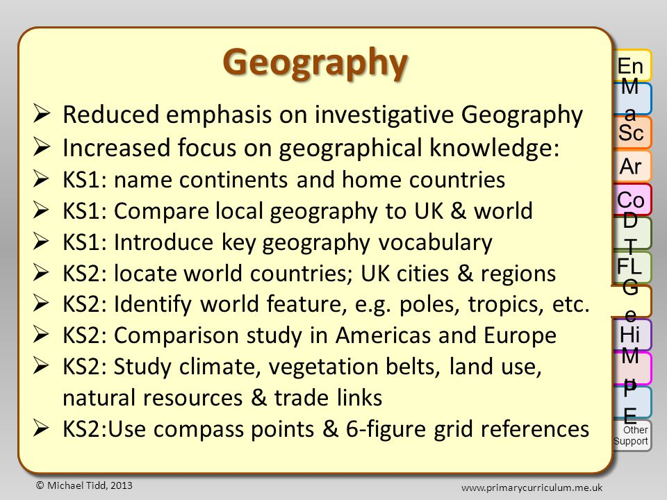 © Michael Tidd, 2013 www.primarycurriculum.me.uk Geography  Reduced emphasis on investigative Geography  Increased focus on geographical knowledge:  KS1: name continents and home countries  KS1: Compare local geography to UK & world  KS1: Introduce key geography vocabulary  KS2: locate world countries; UK cities & regions  KS2: Identify world feature, e.g.