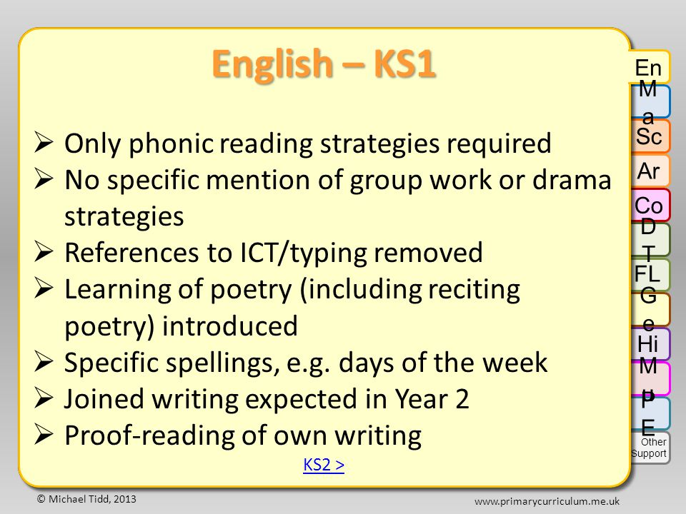 © Michael Tidd, 2013 www.primarycurriculum.me.uk English – KS1  Only phonic reading strategies required  No specific mention of group work or drama strategies  References to ICT/typing removed  Learning of poetry (including reciting poetry) introduced  Specific spellings, e.g.