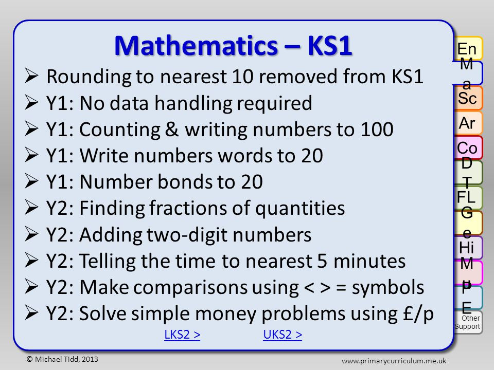 © Michael Tidd, 2013 www.primarycurriculum.me.uk Mathematics – KS1  Rounding to nearest 10 removed from KS1  Y1: No data handling required  Y1: Counting & writing numbers to 100  Y1: Write numbers words to 20  Y1: Number bonds to 20  Y2: Finding fractions of quantities  Y2: Adding two-digit numbers  Y2: Telling the time to nearest 5 minutes  Y2: Make comparisons using = symbols  Y2: Solve simple money problems using £/p LKS2 >UKS2 > Mathematics – KS1  Rounding to nearest 10 removed from KS1  Y1: No data handling required  Y1: Counting & writing numbers to 100  Y1: Write numbers words to 20  Y1: Number bonds to 20  Y2: Finding fractions of quantities  Y2: Adding two-digit numbers  Y2: Telling the time to nearest 5 minutes  Y2: Make comparisons using = symbols  Y2: Solve simple money problems using £/p LKS2 >UKS2 > En MaMa Sc Ar Co DTDT GeGe Hi FL MuMu PEPE Other Support