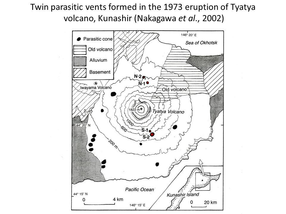 Twin parasitic vents formed in the 1973 eruption of Tyatya volcano, Kunashir (Nakagawa et al., 2002)
