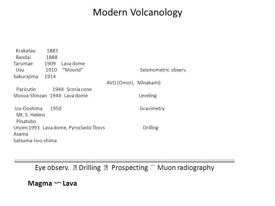 Modern Volcanology Krakatau 1883 Bandai 1888 Tarumae 1909 Lava dome Usu 1910 Mound Seismometric observ.