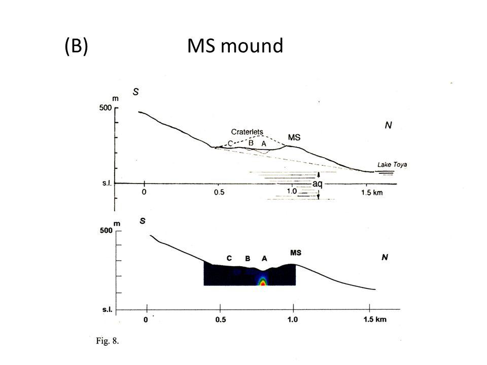 (B) MS mound