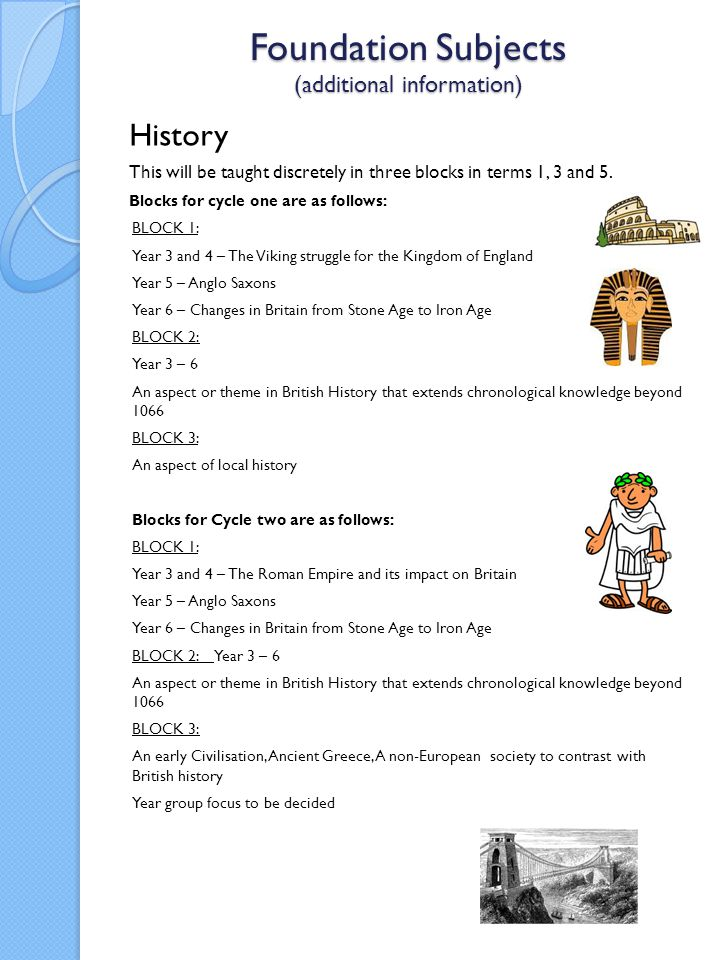 Foundation Subjects (additional information) History This will be taught discretely in three blocks in terms 1, 3 and 5. Blocks for cycle one are as f