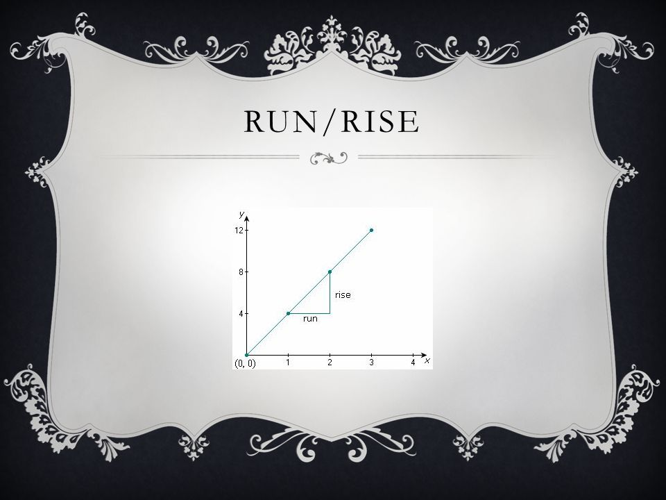 TO FIND DISTANCE…  First, we square the run, which is x2 − x1.
