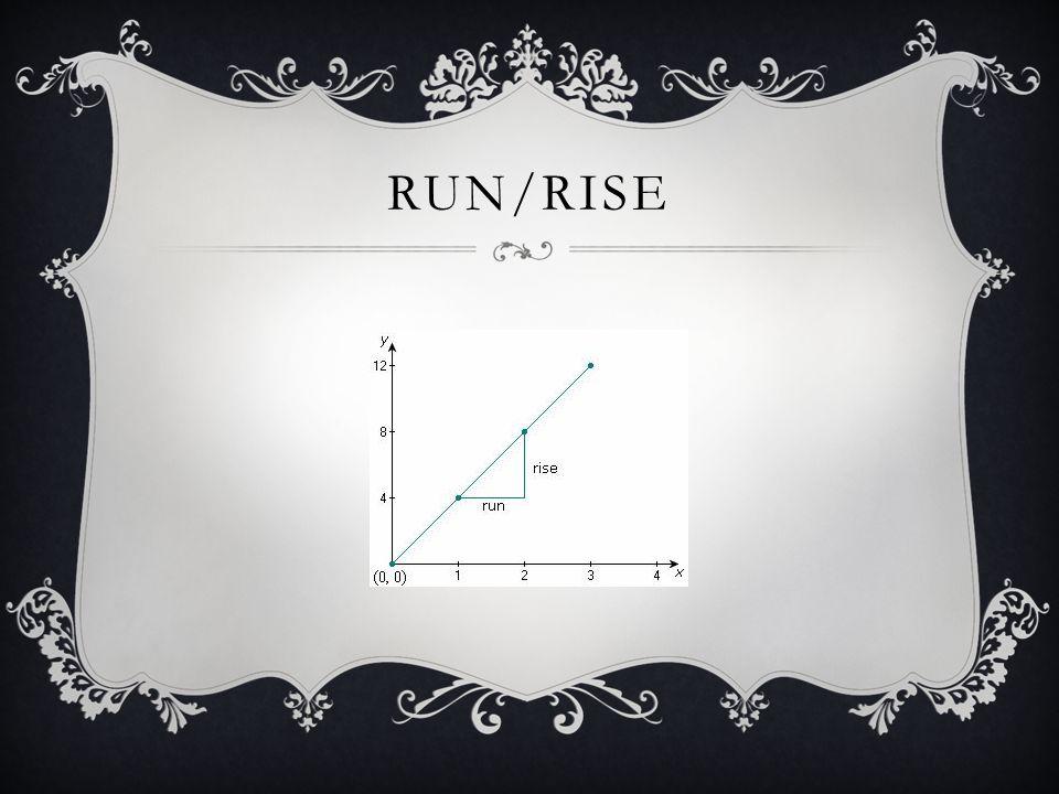 RUN/RISE