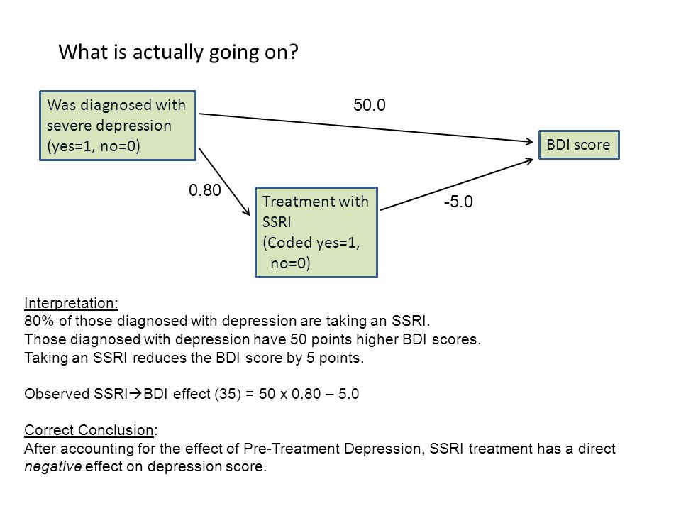 What is actually going on? Treatment with SSRI (Coded yes=1, no=0) 0.80 Interpretation: 80% of those diagnosed with depression are taking an SSRI. Tho