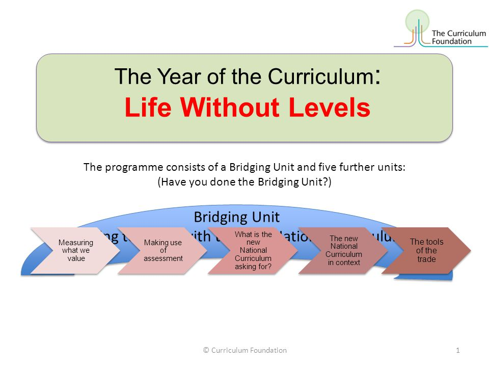 The Year of the Curriculum : Life Without Levels The programme consists of a Bridging Unit and five further units: (Have you done the Bridging Unit?) © Curriculum Foundation1 Bridging Unit Coming to terms with the new National Curriculum Bridging Unit Coming to terms with the new National Curriculum Measuring what we value Making use of assessment What is the new National Curriculum asking for.