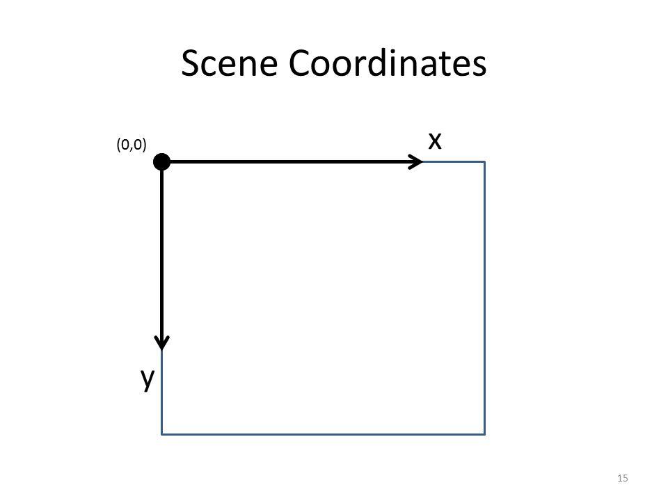 Scene Coordinates (0,0) x y 15