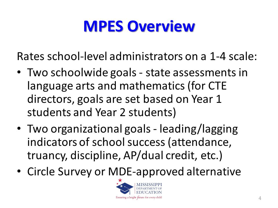 MPES Overview, Cont. 5 Circle Survey 30%