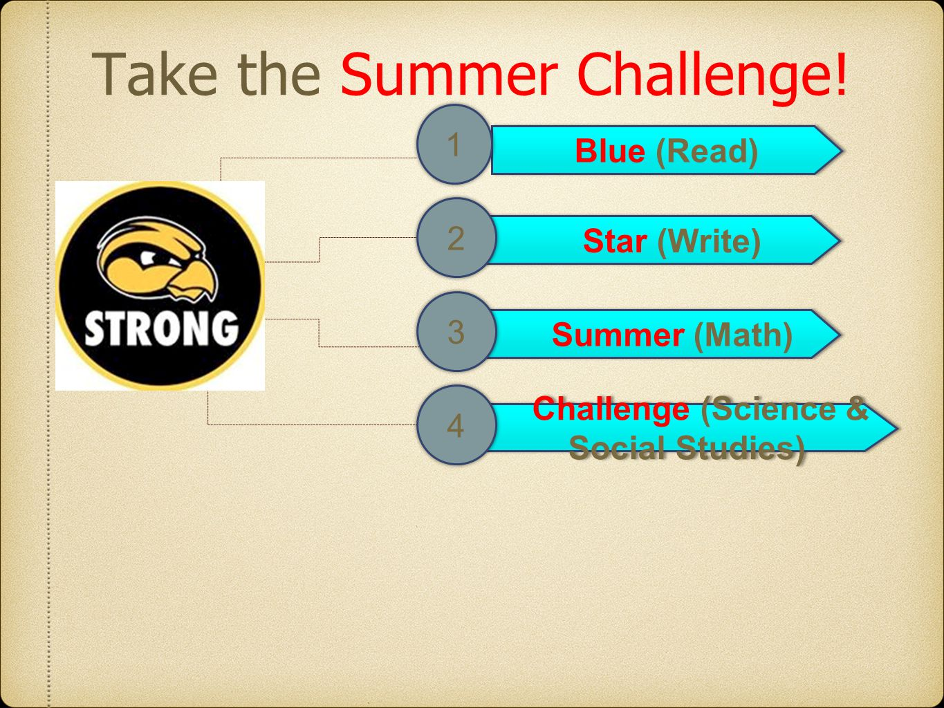 Blue (Read) 1 Star (Write) 2 Summer (Math) 3 Challenge (Science & Social Studies) 4 LOGO Take the Summer Challenge!