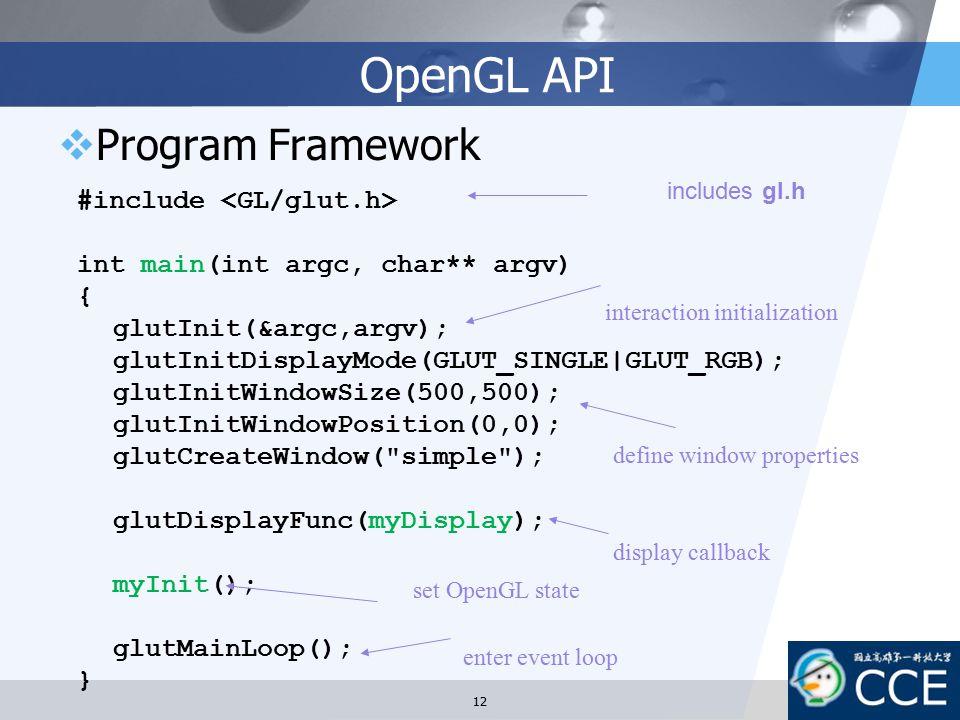 OpenGL API  Program Framework #include int main(int argc, char** argv) { glutInit(&argc,argv); glutInitDisplayMode(GLUT_SINGLE|GLUT_RGB); glutInitWin
