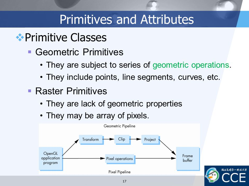 Primitives and Attributes  Primitive Classes  Geometric Primitives They are subject to series of geometric operations. They include points, line seg