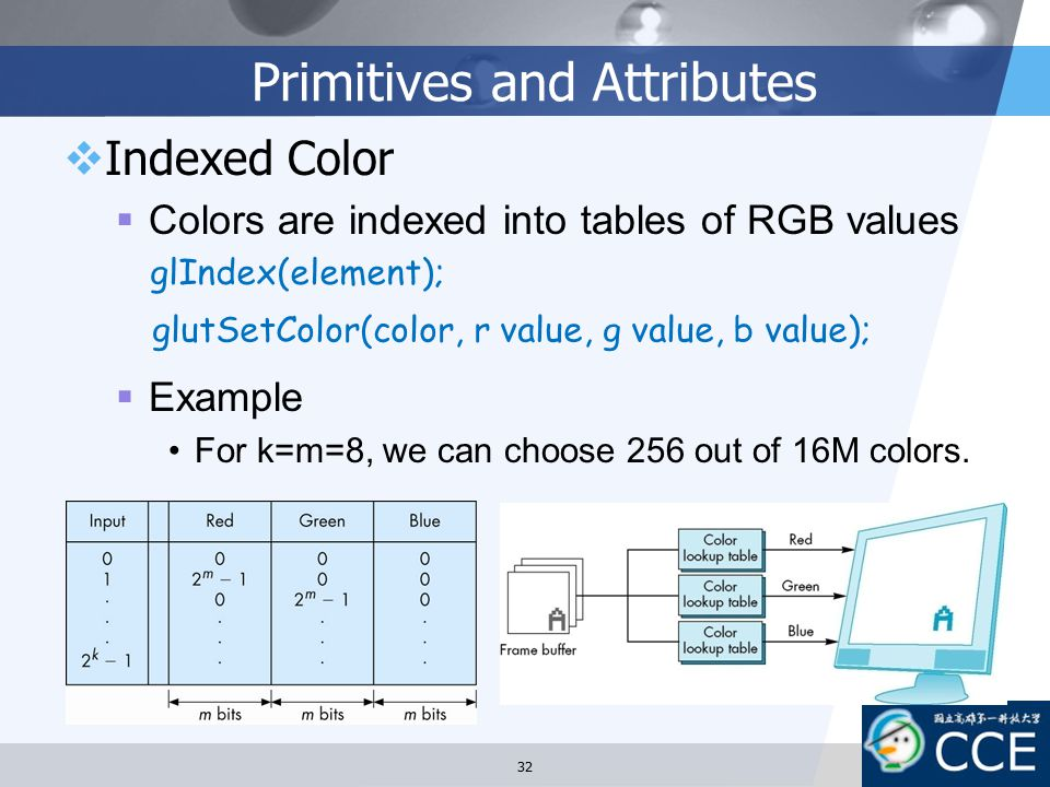 Primitives and Attributes  Indexed Color  Colors are indexed into tables of RGB values  Example For k=m=8, we can choose 256 out of 16M colors. glI