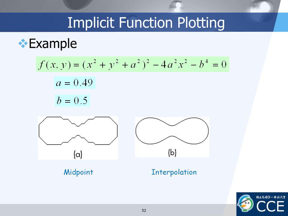 Implicit Function Plotting  Example MidpointInterpolation 52