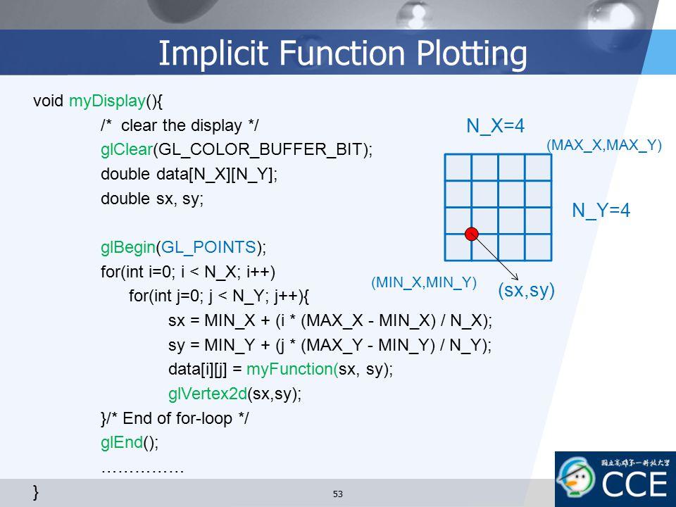 Implicit Function Plotting 53 void myDisplay(){ /* clear the display */ glClear(GL_COLOR_BUFFER_BIT); double data[N_X][N_Y]; double sx, sy; glBegin(GL