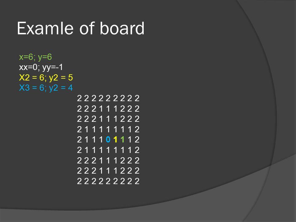 Examle of board x=6; y=6 xx=0; yy=-1 X2 = 6; y2 = 5 X3 = 6; y2 = 4 2 2 2 2 2 2 2 2 2 2 2 2 1 1 1 2 2 2 2 1 1 1 1 1 1 1 2 2 1 1 1 0 1 1 1 2 2 1 1 1 1 1 1 1 2 2 2 2 1 1 1 2 2 2 2 2 2 2 2 2 2 2 2