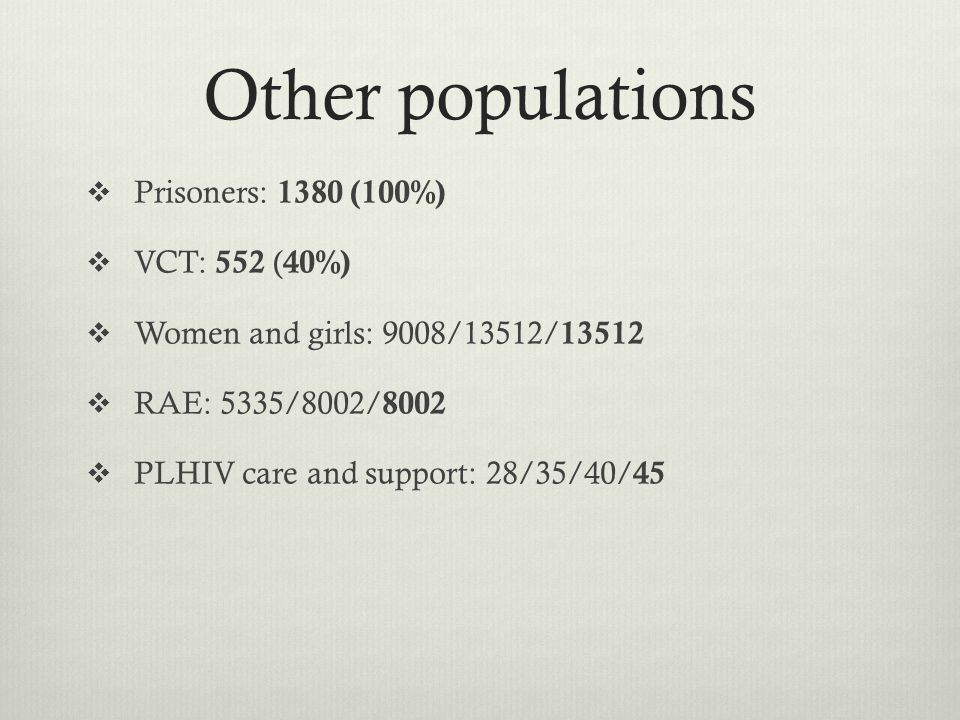 Other populations  Prisoners: 1380 (100%)  VCT: 552 ( 40%)  Women and girls: 9008/13512/ 13512  RAE: 5335/8002/ 8002  PLHIV care and support: 28/35/40/ 45