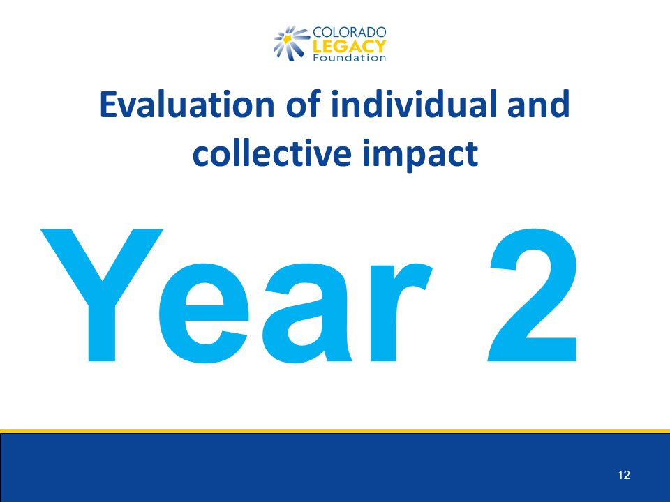 12 Evaluation of individual and collective impact Year 2