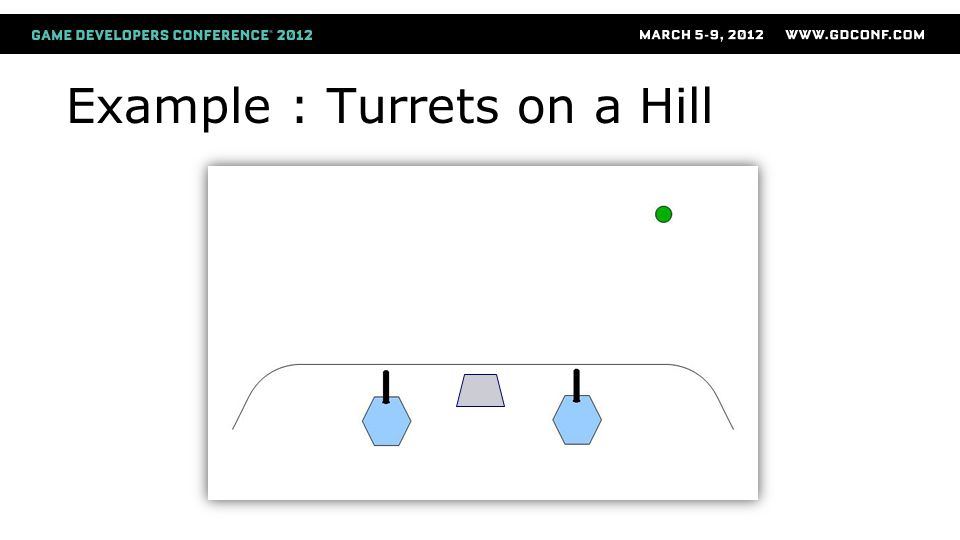Example : Turrets on a Hill