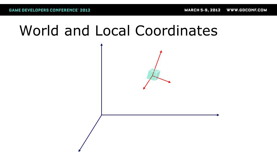 World and Local Coordinates