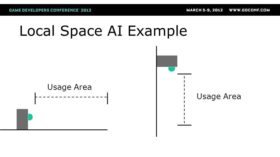 Local Space AI Example Usage Area
