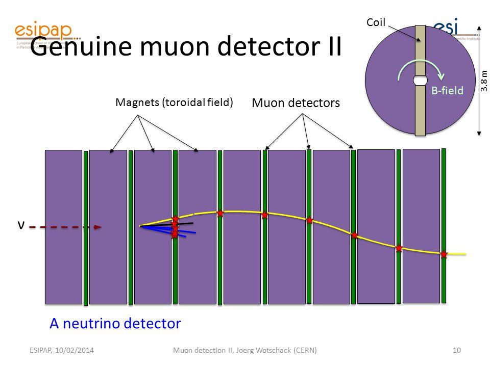 Genuine muon detector II ESIPAP, 10/02/2014Muon detection II, Joerg Wotschack (CERN)10 Muon detectors A neutrino detector Magnets (toroidal field) ν B-field Coil 3.8 m