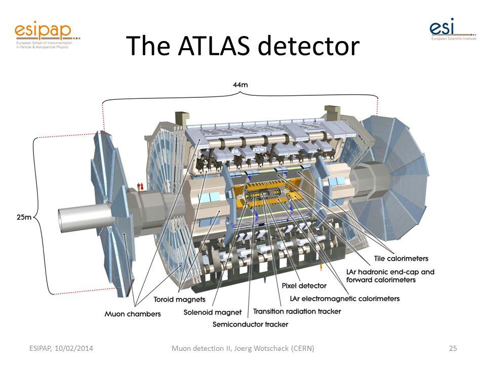 The ATLAS detector ESIPAP, 10/02/2014Muon detection II, Joerg Wotschack (CERN)25