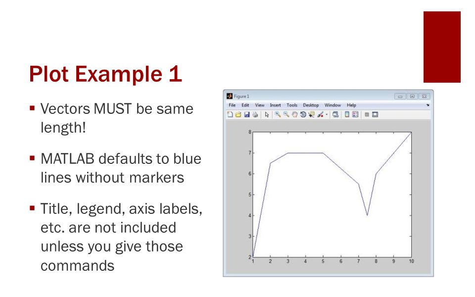 Plot Example 1  Vectors MUST be same length!  MATLAB defaults to blue lines without markers  Title, legend, axis labels, etc. are not included unle
