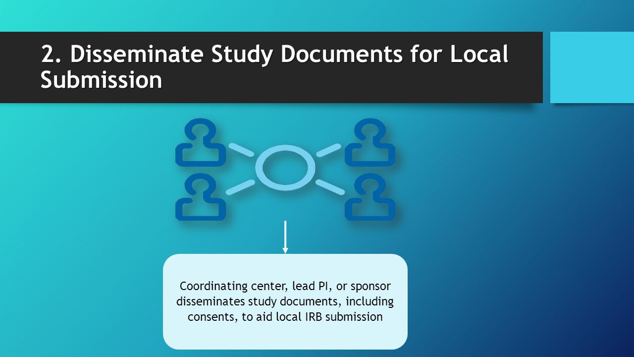 2. Disseminate Study Documents for Local Submission Coordinating center, lead PI, or sponsor disseminates study documents, including consents, to aid