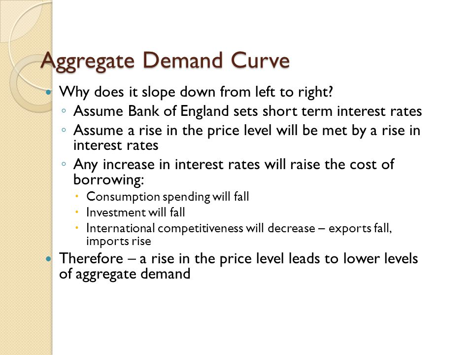 Aggregate Demand Curve Why does it slope down from left to right.