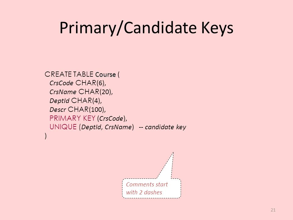 21 Primary/Candidate Keys Course CREATE TABLE Course ( CrsCode CHAR (6), CrsName CHAR (20), DeptId CHAR (4), Descr CHAR (100), PRIMARY KEY (CrsCode),