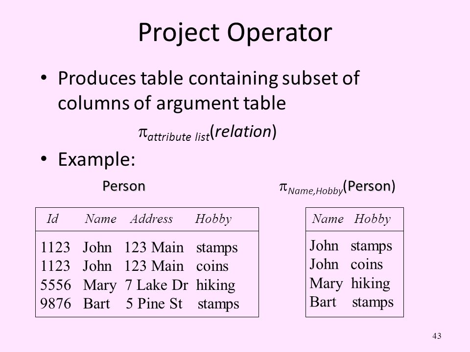 43 Project Operator Produces table containing subset of columns of argument table  attribute list (relation) Example: PersonPerson Person  Name,Hobb