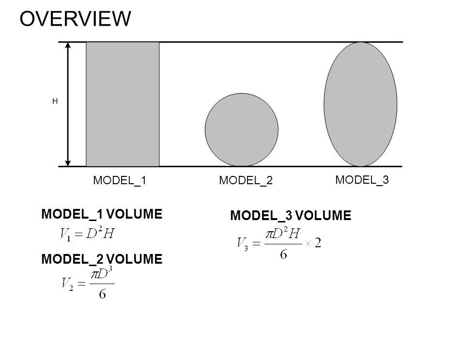 MODEL_1MODEL_2 MODEL_3 MODEL_1 VOLUME MODEL_2 VOLUME MODEL_3 VOLUME