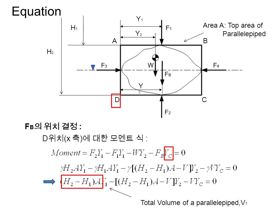 Y1Y1 : Center of Total Volume YCYC : Center of Displaced Volume Y2Y2 : Center of Fluid volume in parallelepiped ∴ Y C : y coordinate of the centroid of displaced Volume V ∴ X C : x coordinate of the centroid of displaced Volume V