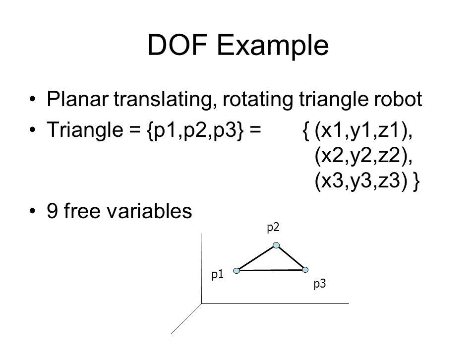 DOF Example Planar translating, rotating triangle robot Triangle = {p1,p2,p3} = {(x1,y1,z1), (x2,y2,z2), (x3,y3,z3) } 9 free variables p1 p2 p3