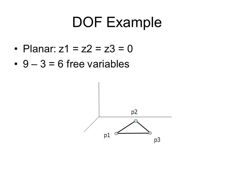 DOF Example Planar: z1 = z2 = z3 = 0 9 – 3 = 6 free variables p1 p2 p3