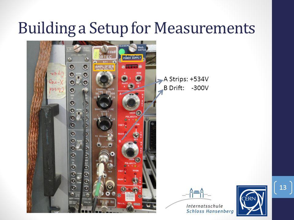 Building a Setup for Measurements A Strips: +534V B Drift: -300V 13
