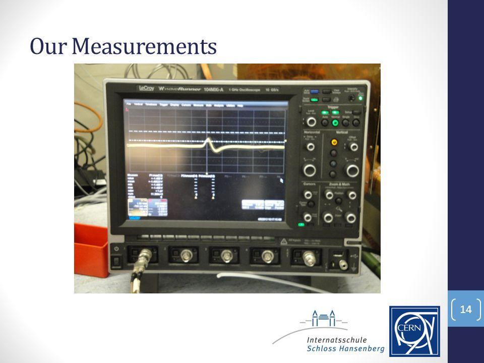Our Measurements 14