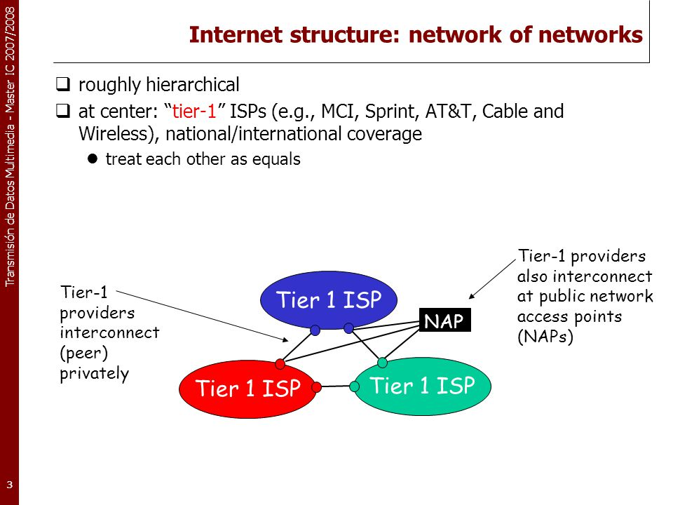"Transmisión de Datos Multimedia - Master IC 2007/2008 3 Internet structure: network of networks  roughly hierarchical  at center: ""tier-1"" ISPs (e.g"