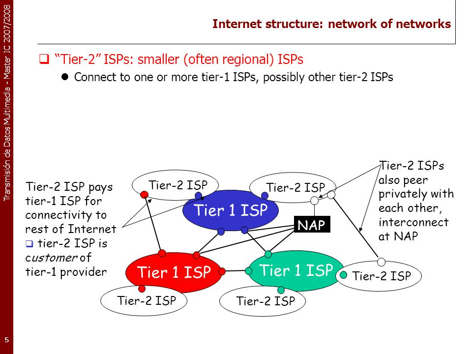 "Transmisión de Datos Multimedia - Master IC 2007/2008 5 Internet structure: network of networks  ""Tier-2"" ISPs: smaller (often regional) ISPs Connect"