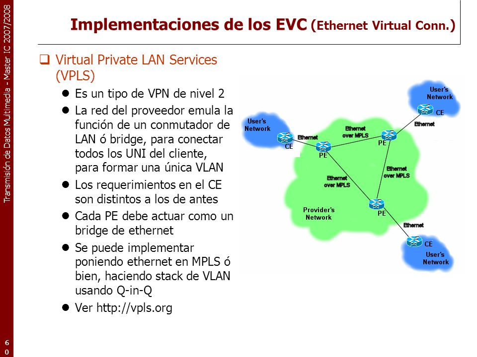 Transmisión de Datos Multimedia - Master IC 2007/2008 60 Implementaciones de los EVC ( Ethernet Virtual Conn. )  Virtual Private LAN Services (VPLS)