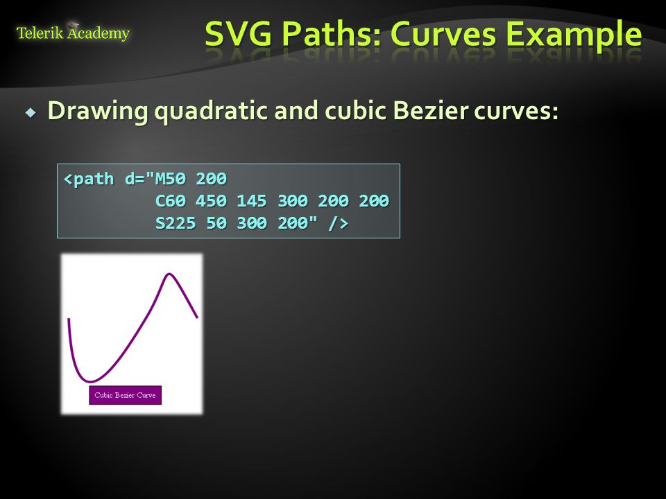  Drawing quadratic and cubic Bezier curves: <path d= M C S /> S />