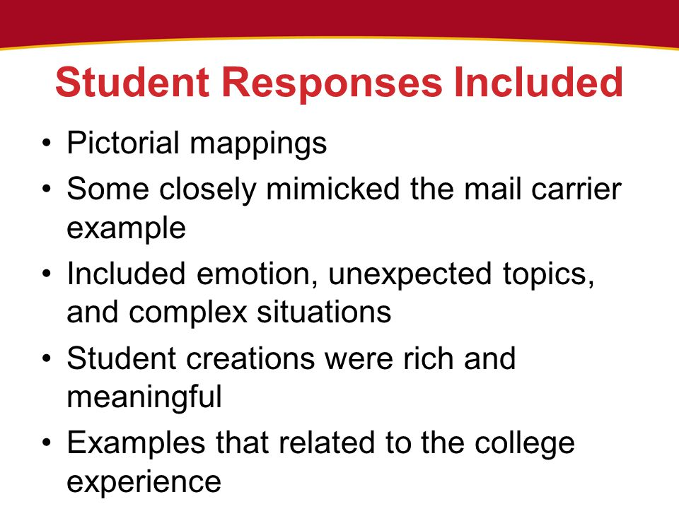 Student Responses Included Pictorial mappings Some closely mimicked the mail carrier example Included emotion, unexpected topics, and complex situatio