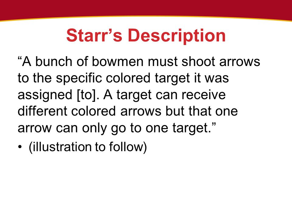 Starr's Description A bunch of bowmen must shoot arrows to the specific colored target it was assigned [to].