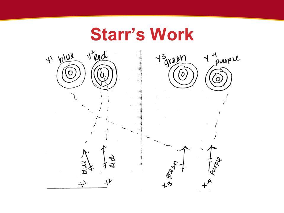 Starr's Work