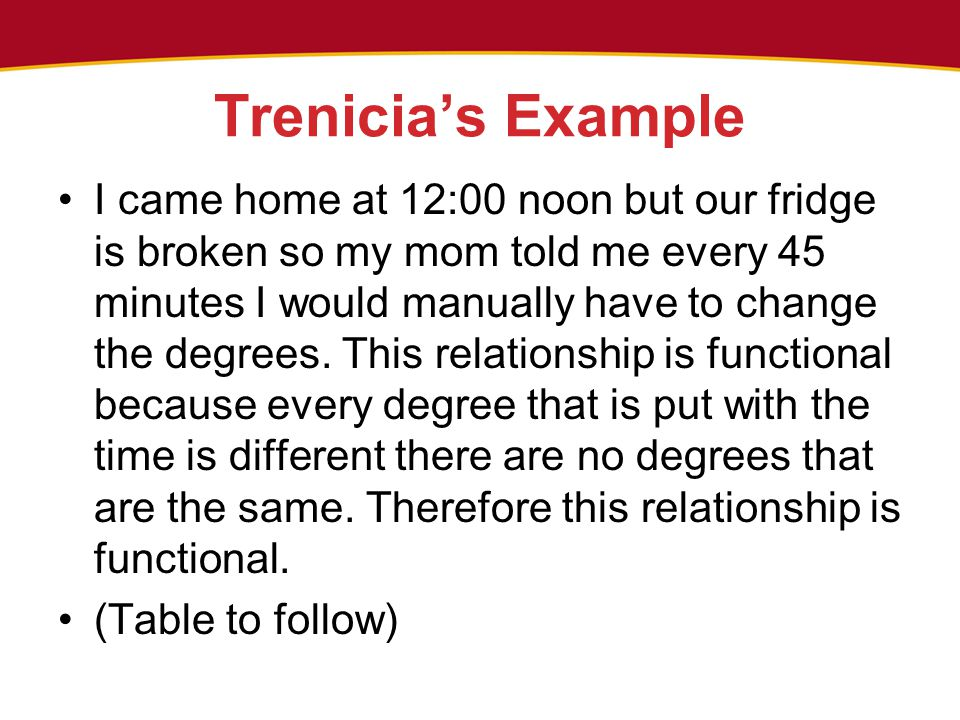 Trenicia's Example I came home at 12:00 noon but our fridge is broken so my mom told me every 45 minutes I would manually have to change the degrees.