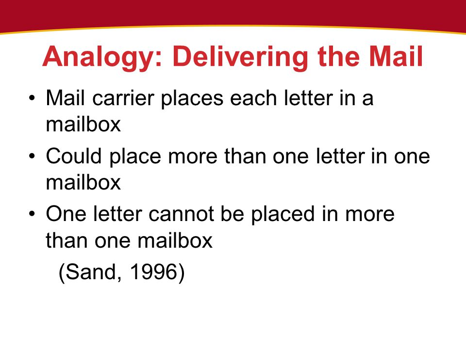 Analogy: Delivering the Mail Mail carrier places each letter in a mailbox Could place more than one letter in one mailbox One letter cannot be placed in more than one mailbox (Sand, 1996)