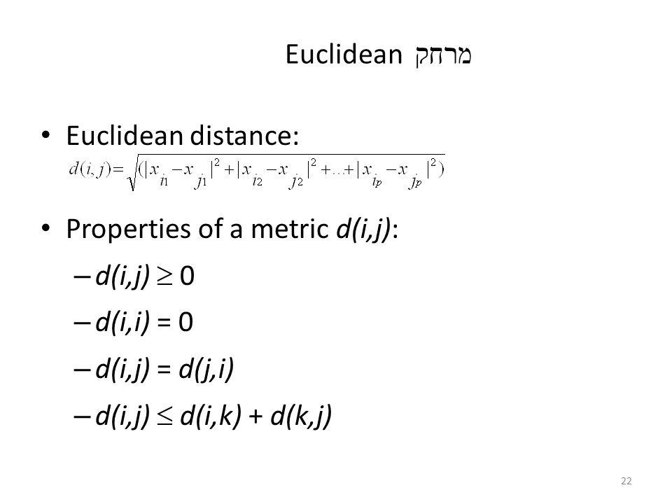 22 מרחק Euclidean Euclidean distance: Properties of a metric d(i,j): – d(i,j)  0 – d(i,i) = 0 – d(i,j) = d(j,i) – d(i,j)  d(i,k) + d(k,j)