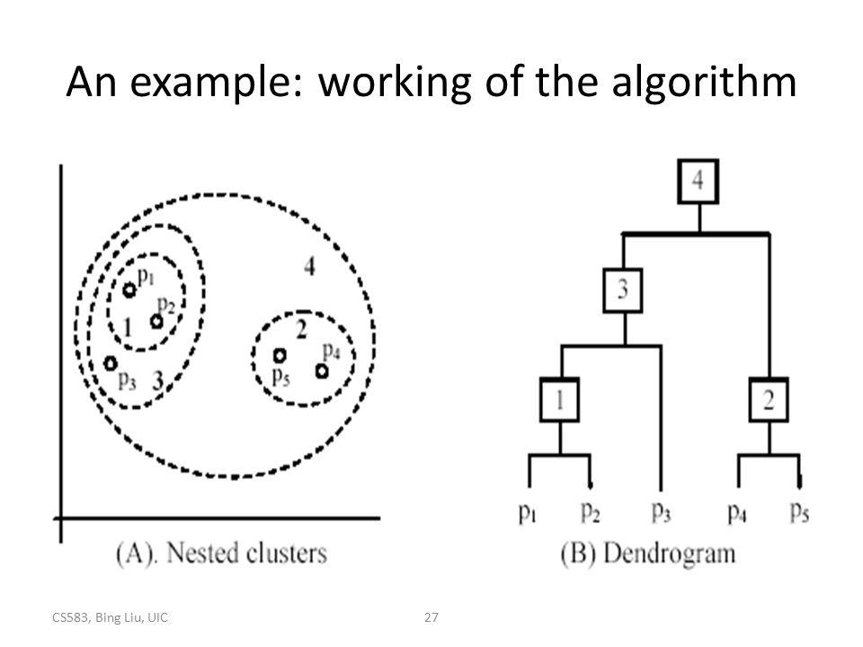 CS583, Bing Liu, UIC27 An example: working of the algorithm