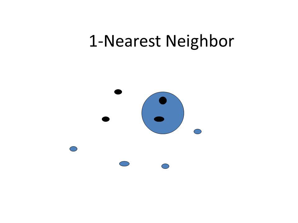 1-Nearest Neighbor